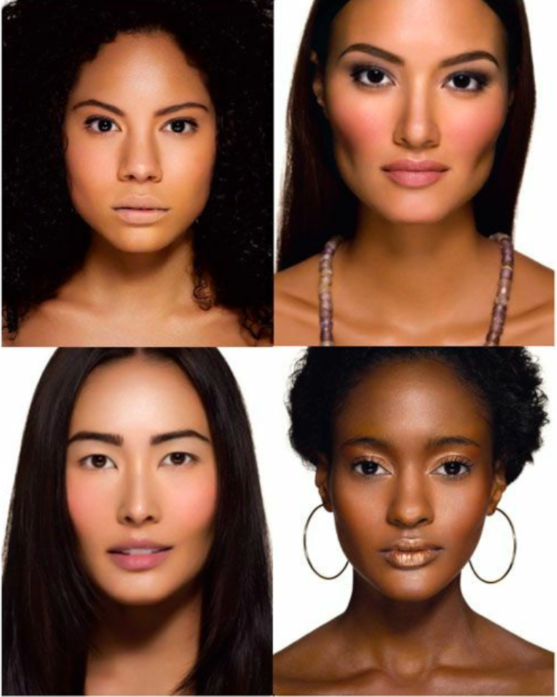 Analyzing the beauty of the ethnicity